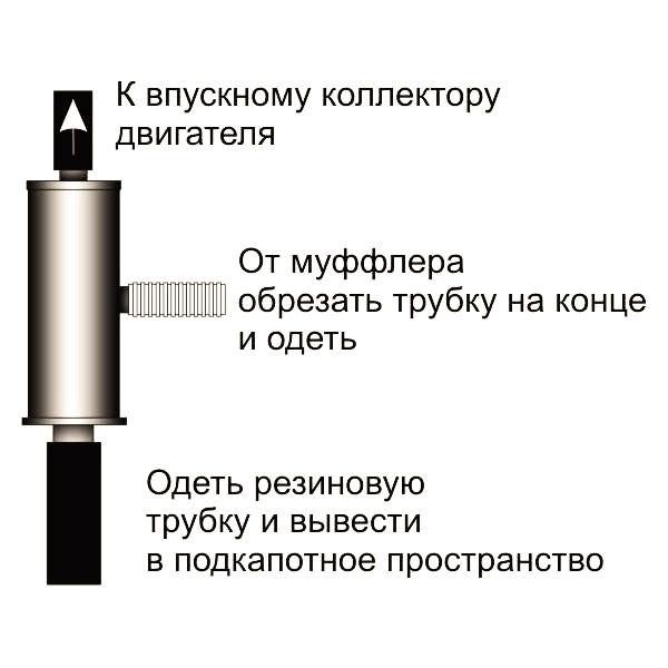 Подключение фильтра