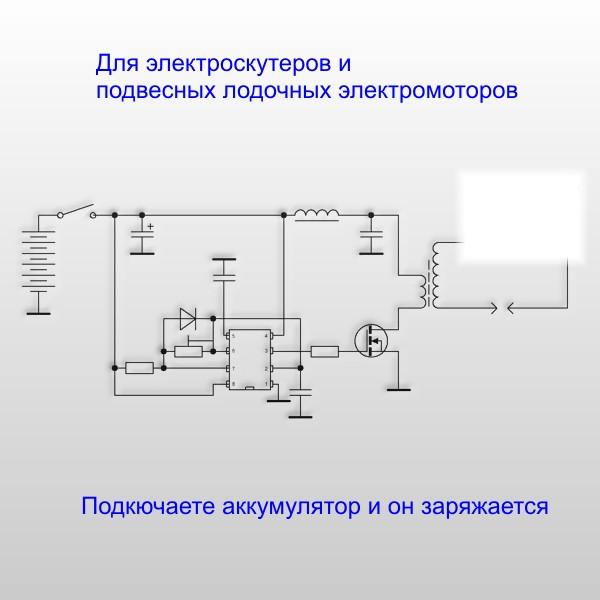 Обзорная схема БТГ
