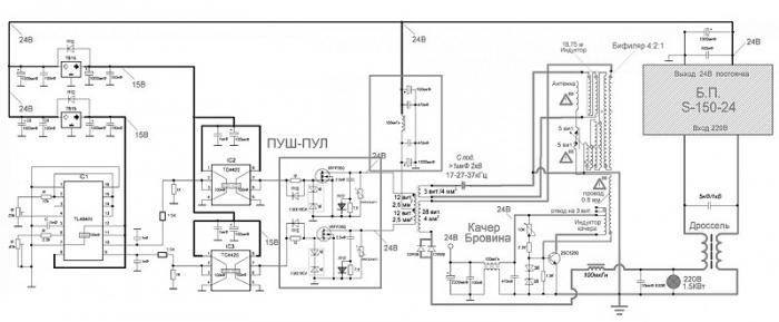 Общая схема генератора