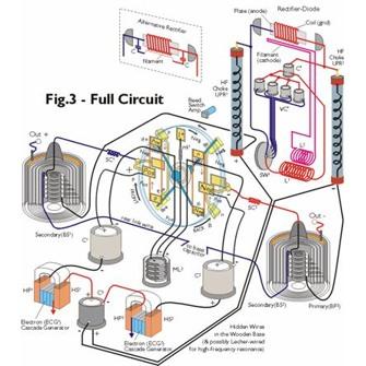 Electrostatic generator TESTATIC