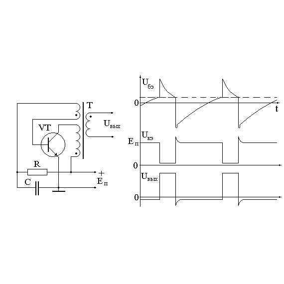 Электрическая схема блокинг генератора