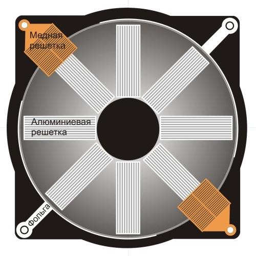 Электростатические двигатели и генераторы